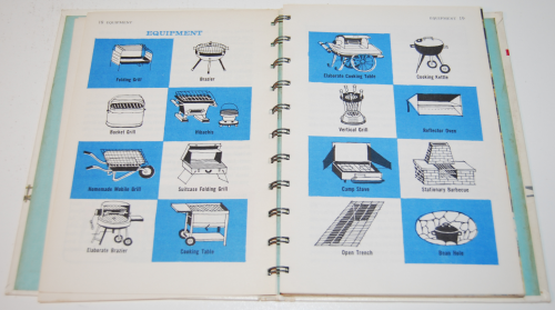 Betty crocker outdoor cookbook 2