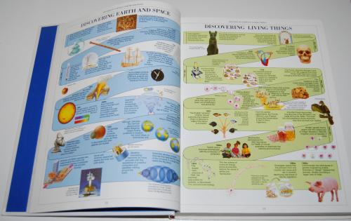 The dk science encyclopedia 2